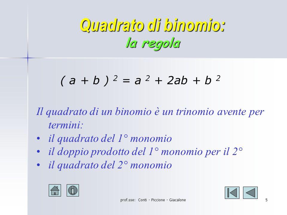 prof.sse: Conti - Piccione - Giacalone4 Quadrato di binomio: significato algebrico (a+b) 2 = (a+b) (a+b) = = a 2 +ab+ab+b 2 = = a 2 +2ab+b 2