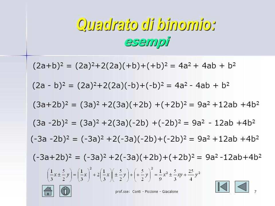 prof.sse: Conti - Piccione - Giacalone6 Quadrato di binomio: significato geometrico ab (a + b) (a + b) 2 a2a2 b2b2 abab abab (a + b) 2 = a 2 + 2 ab + b 2