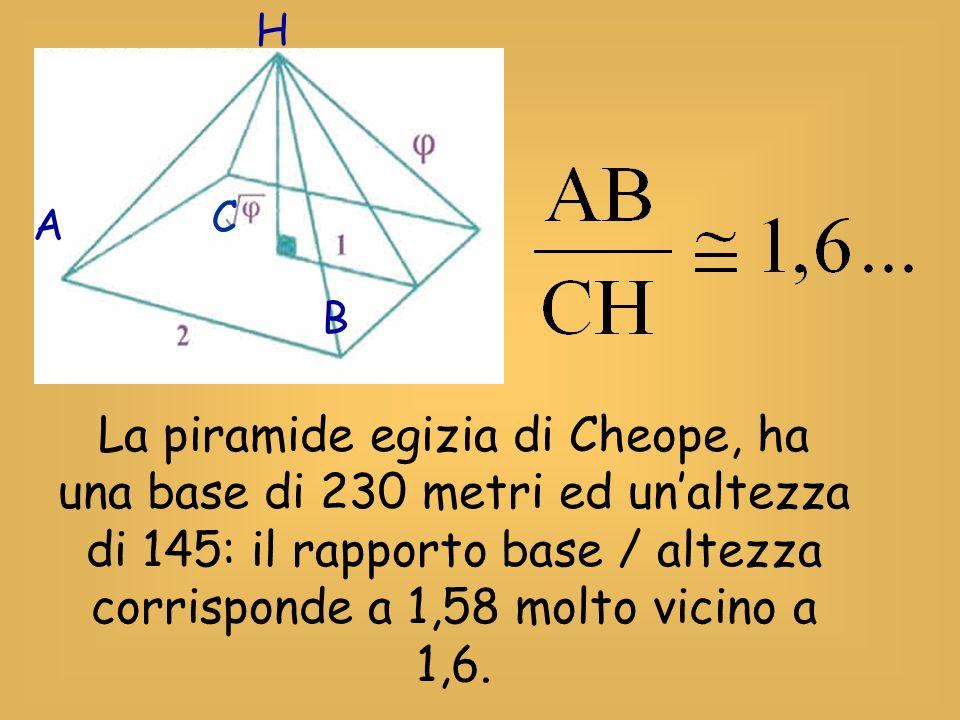 A B C H La piramide egizia di Cheope, ha una base di 230 metri ed unaltezza di 145: il rapporto base / altezza corrisponde a 1,58 molto vicino a 1,6.