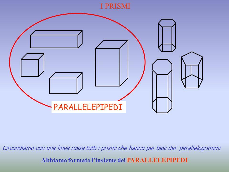 I PRISMI Abbiamo formato linsieme dei PARALLELEPIPEDI Circondiamo con una linea rossa tutti i prismi che hanno per basi dei parallelogrammi PARALLELEPIPEDI