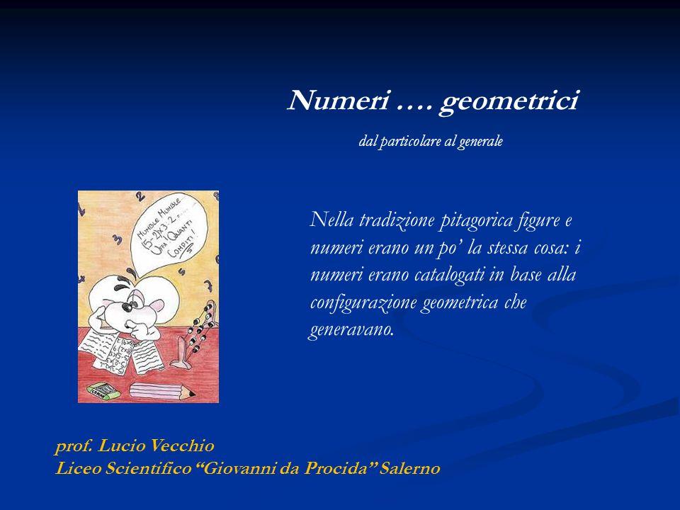 Numeri …. geometrici dal particolare al generale Nella tradizione pitagorica figure e numeri erano un po la stessa cosa: i numeri erano catalogati in