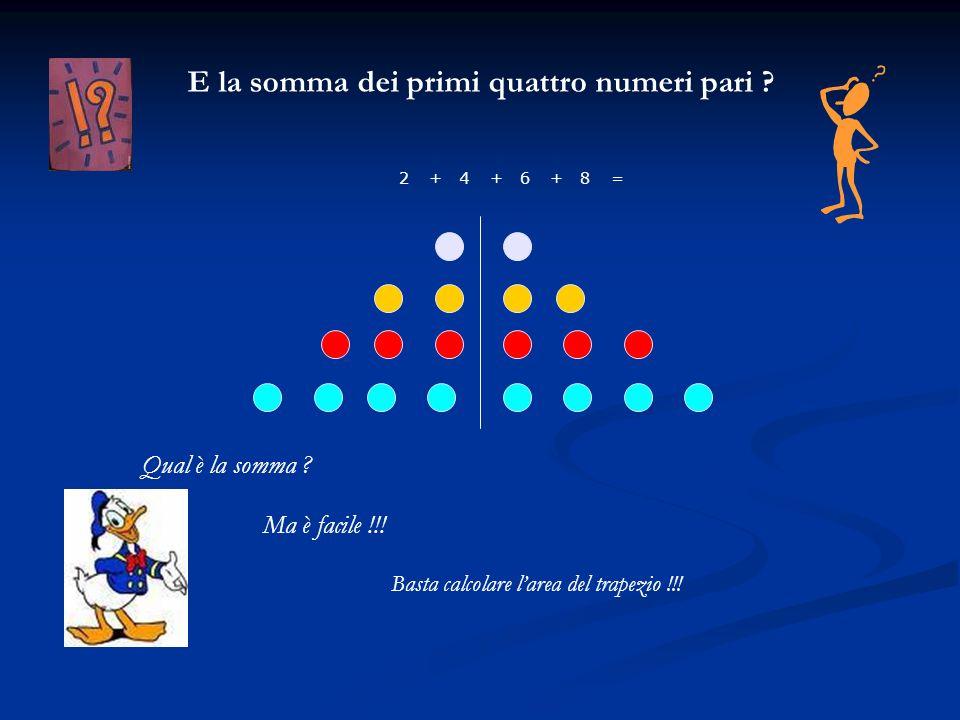 246++=+8 E la somma dei primi quattro numeri pari ? Ma è facile !!! Basta calcolare larea del trapezio !!! Qual è la somma ?