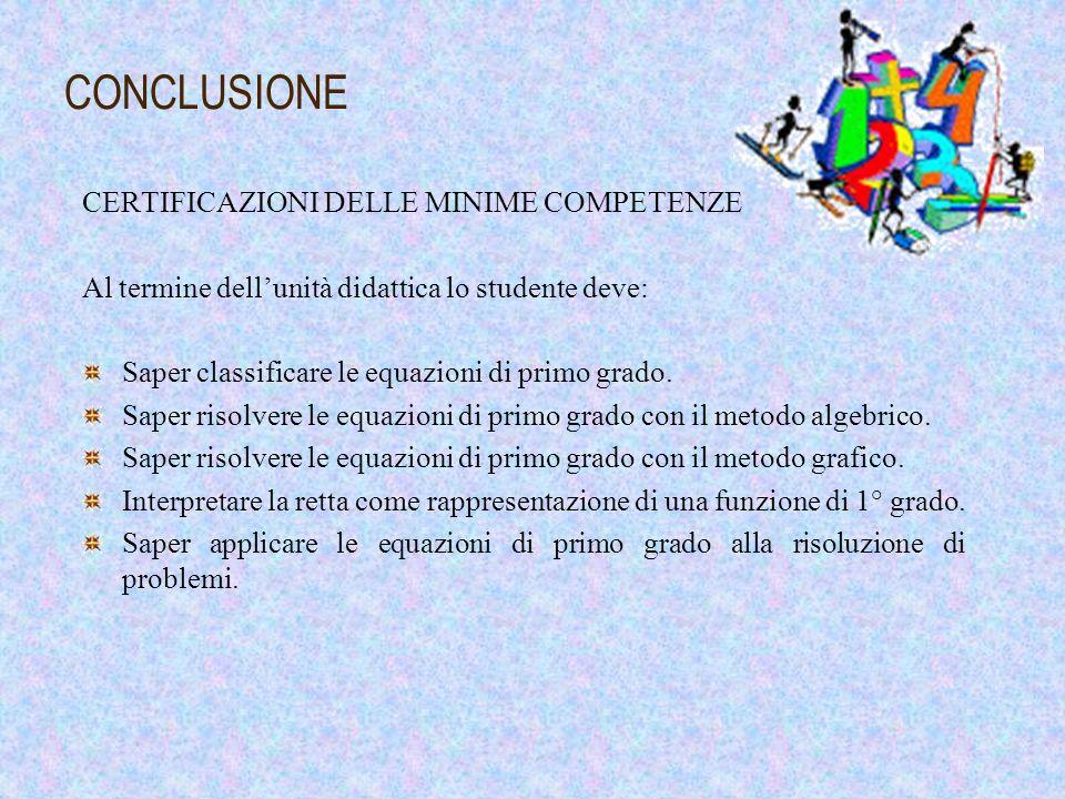 CONCLUSIONE CERTIFICAZIONI DELLE MINIME COMPETENZE Al termine dellunità didattica lo studente deve: Saper classificare le equazioni di primo grado. Sa