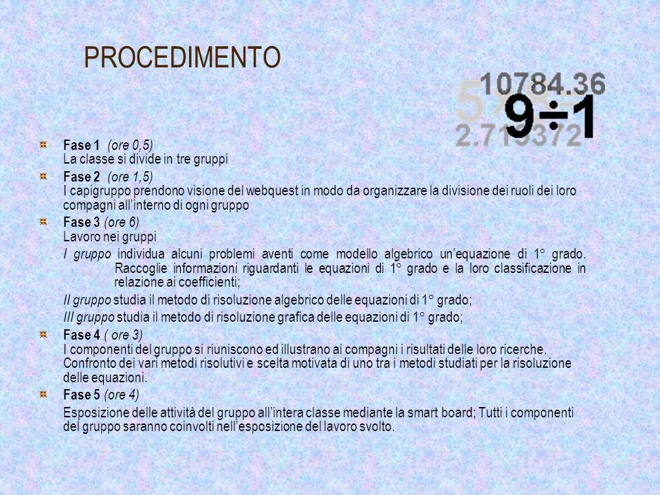 PROCEDIMENTO Fase 1 (ore 0,5) La classe si divide in tre gruppi Fase 2 (ore 1,5) I capigruppo prendono visione del webquest in modo da organizzare la
