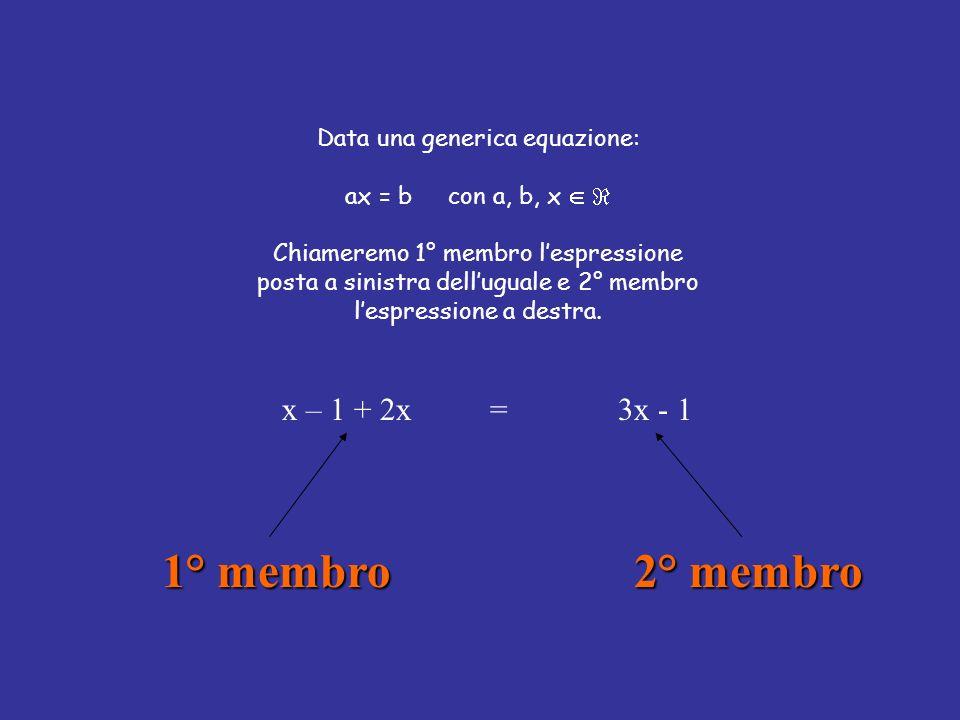 Data una generica equazione: ax = b con a, b, x Chiameremo 1° membro lespressione posta a sinistra delluguale e 2° membro lespressione a destra.