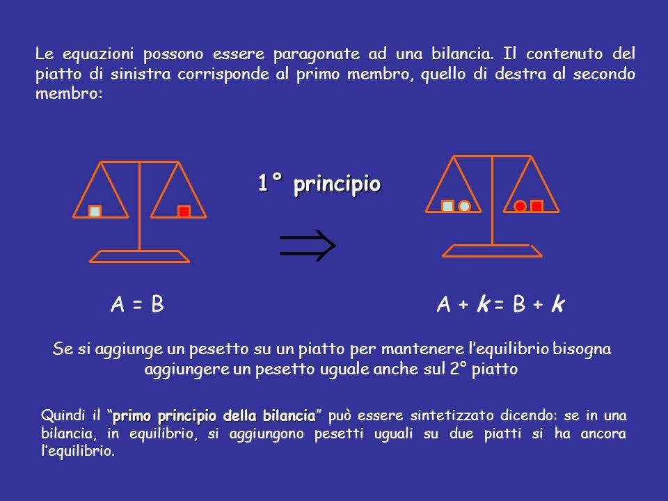 A = B A p = B p 2° principio Se si raddoppia il contenuto di un piatto per mantenere lequilibrio bisogna raddoppiare il contenuto del 2° piatto secondo principio della bilancia Quindi il secondo principio della bilancia può essere sintetizzato dicendo: se, in una bilancia, in equilibrio, si raddoppia il contenuto dei due piatti si ha ancora lequilibrio.