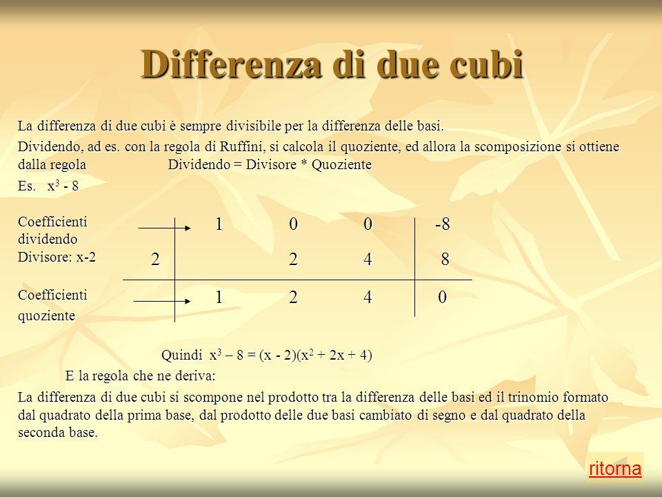 Differenza di due cubi ritorna La differenza di due cubi è sempre divisibile per la differenza delle basi.