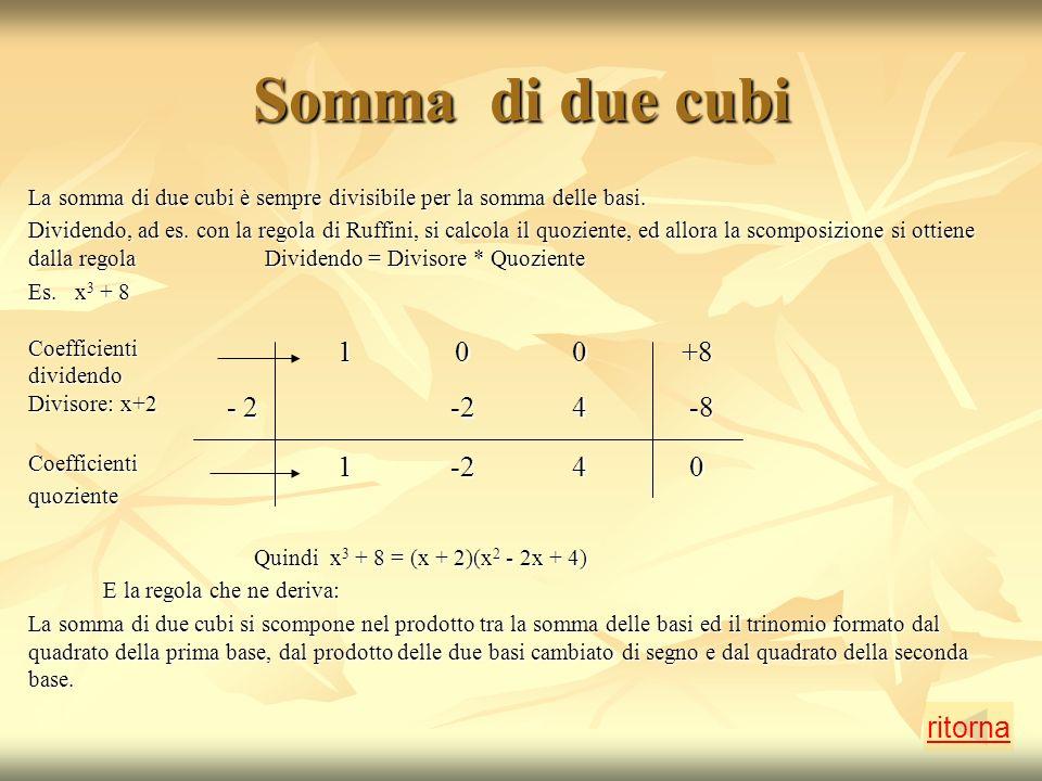 Somma di due cubi ritorna La somma di due cubi è sempre divisibile per la somma delle basi.
