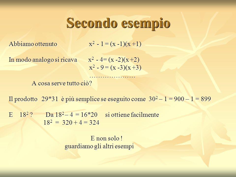Secondo esempio Abbiamo ottenuto x 2 - 1 = (x -1)(x +1) In modo analogo si ricava x 2 - 4= (x -2)(x +2) x 2 - 9 = (x -3)(x +3) x 2 - 9 = (x -3)(x +3) ………………… ………………… A cosa serve tutto ciò.