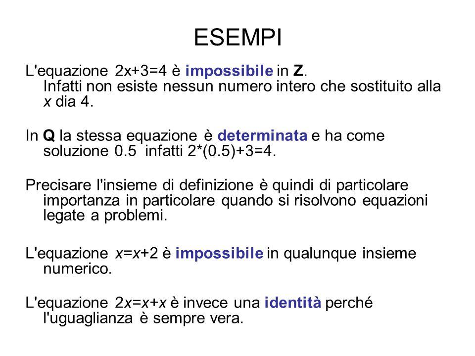 ESEMPI L'equazione 2x+3=4 è impossibile in Z. Infatti non esiste nessun numero intero che sostituito alla x dia 4. In Q la stessa equazione è determin