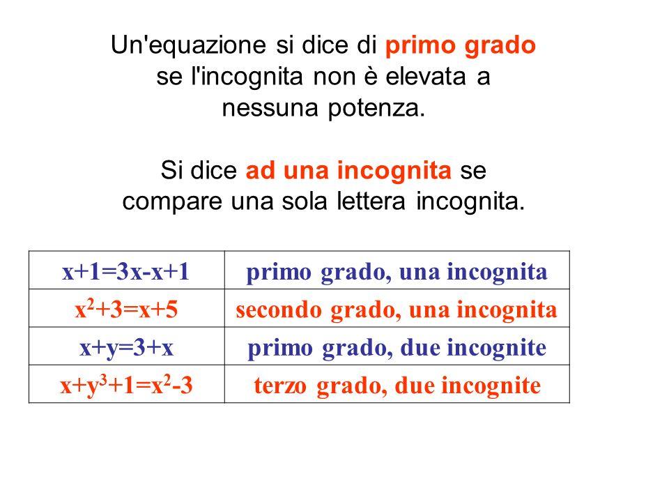 Un'equazione si dice di primo grado se l'incognita non è elevata a nessuna potenza. Si dice ad una incognita se compare una sola lettera incognita. x+