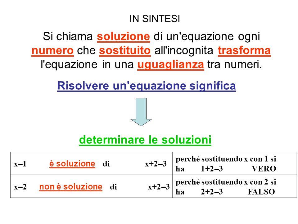 Si chiama soluzione di un'equazione ogni numero che sostituito all'incognita trasforma l'equazione in una uguaglianza tra numeri. Risolvere un'equazio