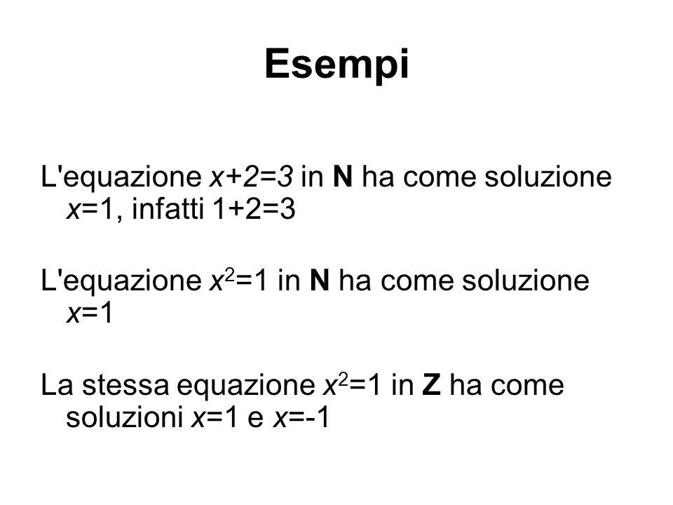Esempi L'equazione x+2=3 in N ha come soluzione x=1, infatti 1+2=3 L'equazione x 2 =1 in N ha come soluzione x=1 La stessa equazione x 2 =1 in Z ha co