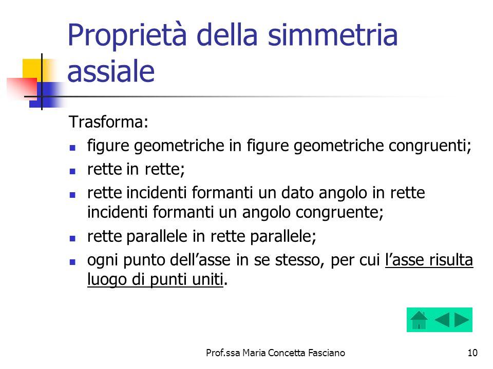 Prof.ssa Maria Concetta Fasciano10 Proprietà della simmetria assiale Trasforma: figure geometriche in figure geometriche congruenti; rette in rette; r
