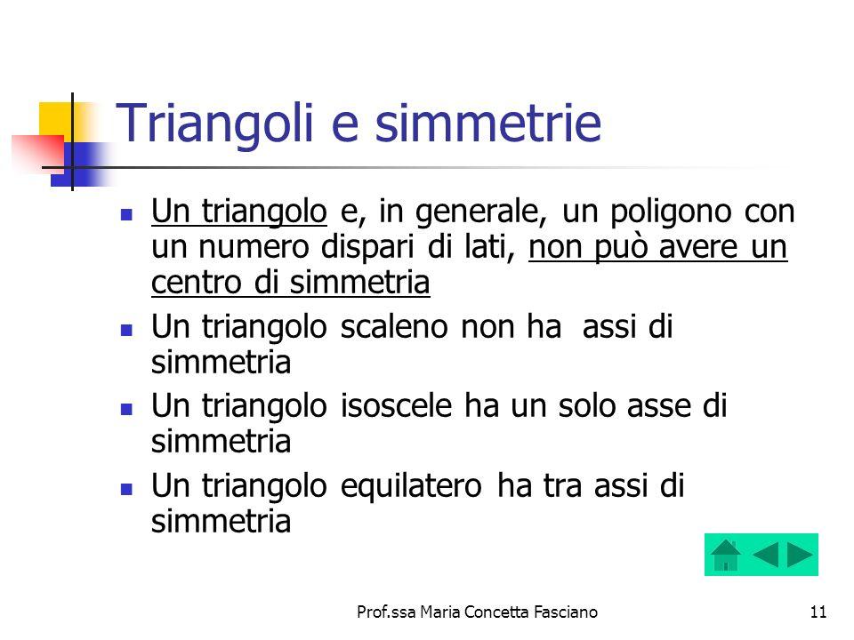 Prof.ssa Maria Concetta Fasciano11 Triangoli e simmetrie Un triangolo e, in generale, un poligono con un numero dispari di lati, non può avere un cent
