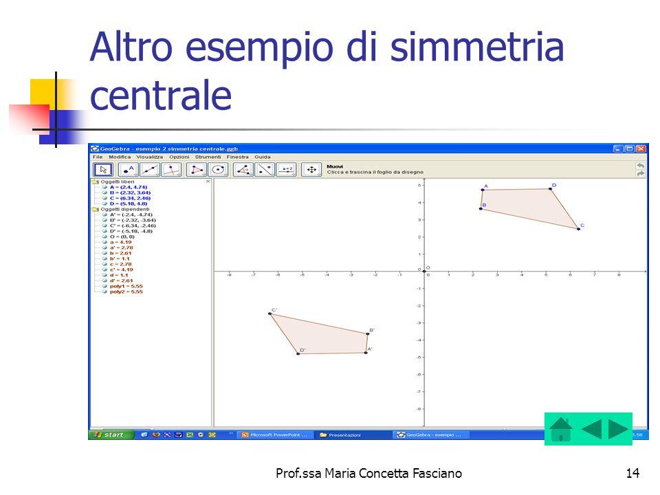 Prof.ssa Maria Concetta Fasciano14 Altro esempio di simmetria centrale