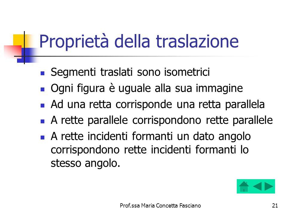 Prof.ssa Maria Concetta Fasciano21 Proprietà della traslazione Segmenti traslati sono isometrici Ogni figura è uguale alla sua immagine Ad una retta c