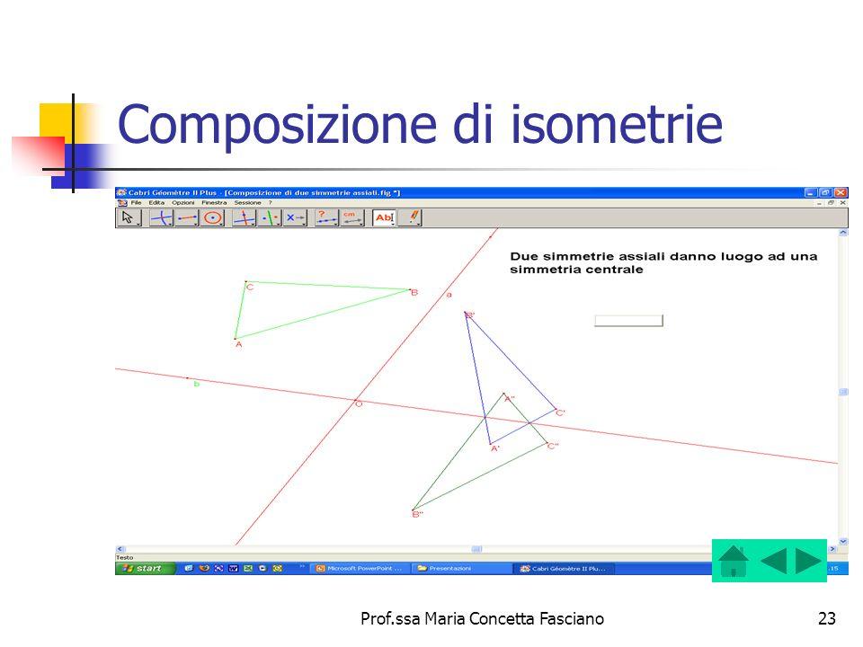 Prof.ssa Maria Concetta Fasciano23 Composizione di isometrie