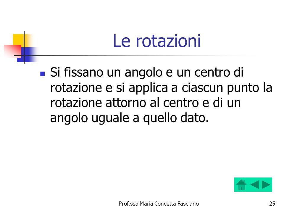 Prof.ssa Maria Concetta Fasciano25 Le rotazioni Si fissano un angolo e un centro di rotazione e si applica a ciascun punto la rotazione attorno al cen