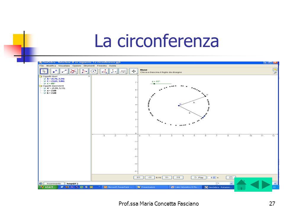 Prof.ssa Maria Concetta Fasciano27 La circonferenza