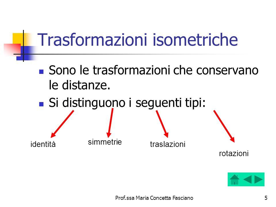 Prof.ssa Maria Concetta Fasciano5 Trasformazioni isometriche Sono le trasformazioni che conservano le distanze. Si distinguono i seguenti tipi: identi
