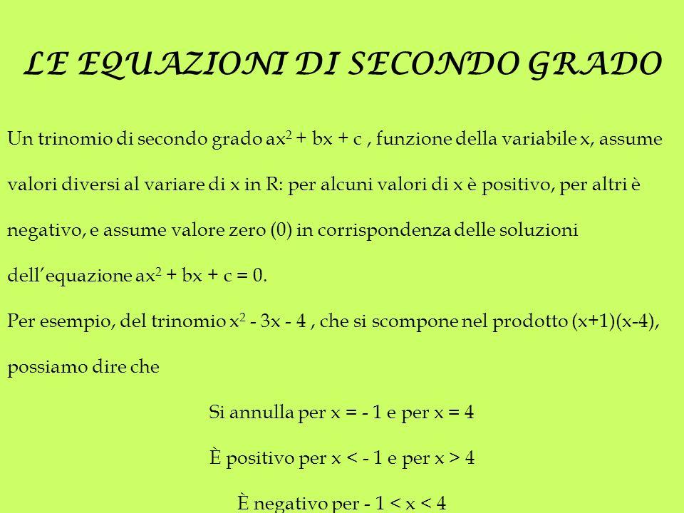 LE EQUAZIONI DI SECONDO GRADO Un trinomio di secondo grado ax 2 + bx + c, funzione della variabile x, assume valori diversi al variare di x in R: per