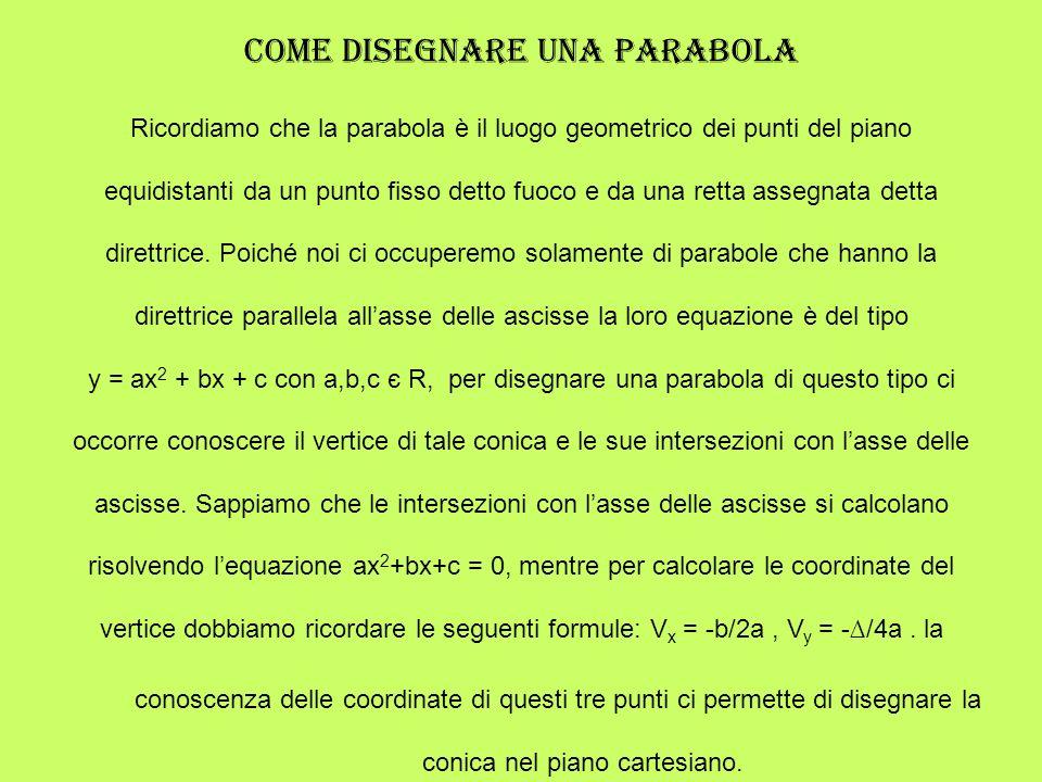 COME DISEGNARE UNA PARABOLA Ricordiamo che la parabola è il luogo geometrico dei punti del piano equidistanti da un punto fisso detto fuoco e da una r