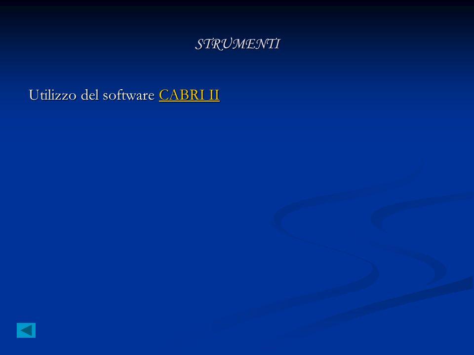 STRUMENTI Utilizzo del software CABRI II CABRI IICABRI II