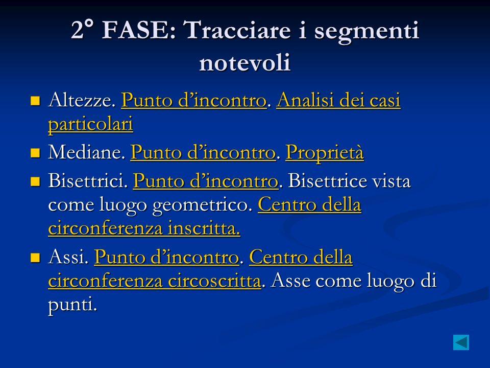 2° FASE: Tracciare i segmenti notevoli Altezze. Punto dincontro. Analisi dei casi particolari Altezze. Punto dincontro. Analisi dei casi particolariPu