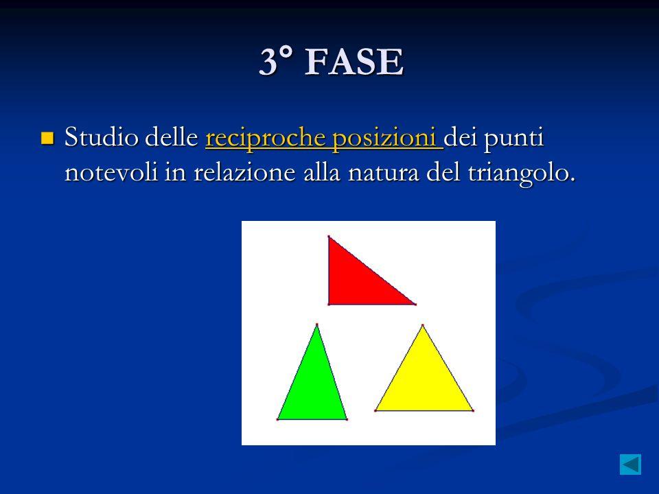 3° FASE Studio delle reciproche posizioni dei punti notevoli in relazione alla natura del triangolo. Studio delle reciproche posizioni dei punti notev