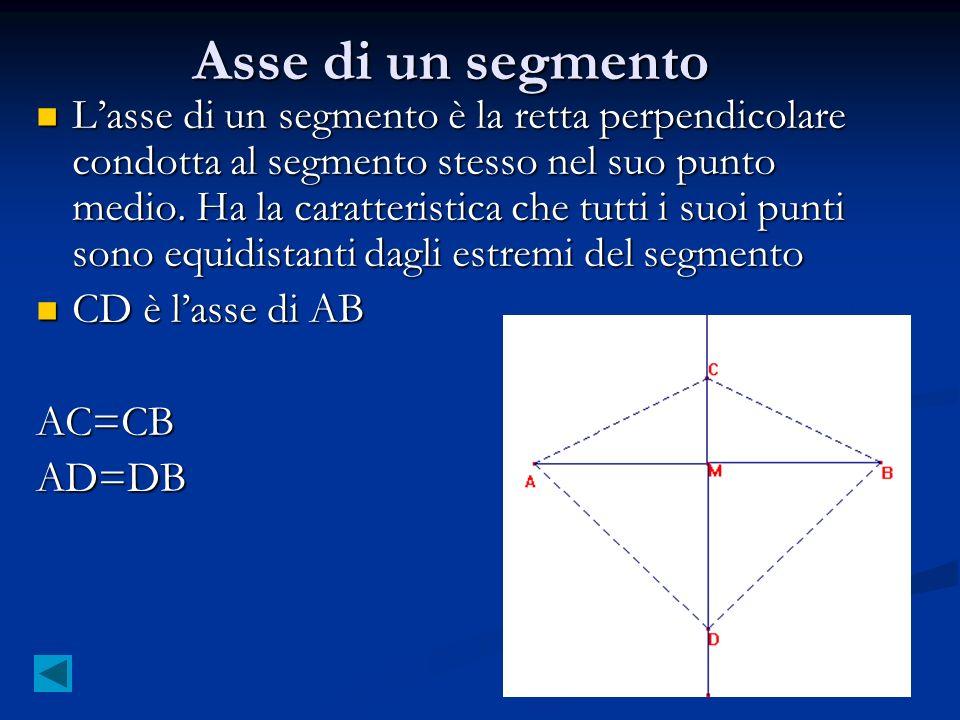 Asse di un segmento Lasse di un segmento è la retta perpendicolare condotta al segmento stesso nel suo punto medio. Ha la caratteristica che tutti i s