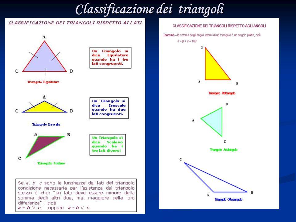 Classificazione dei triangoli