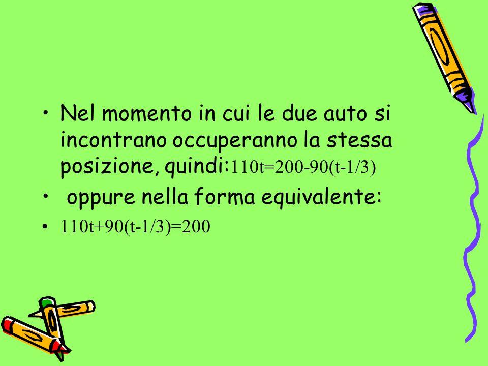 Nel momento in cui le due auto si incontrano occuperanno la stessa posizione, quindi: 110t=200-90(t-1/3) oppure nella forma equivalente: 110t+90(t-1/3)=200