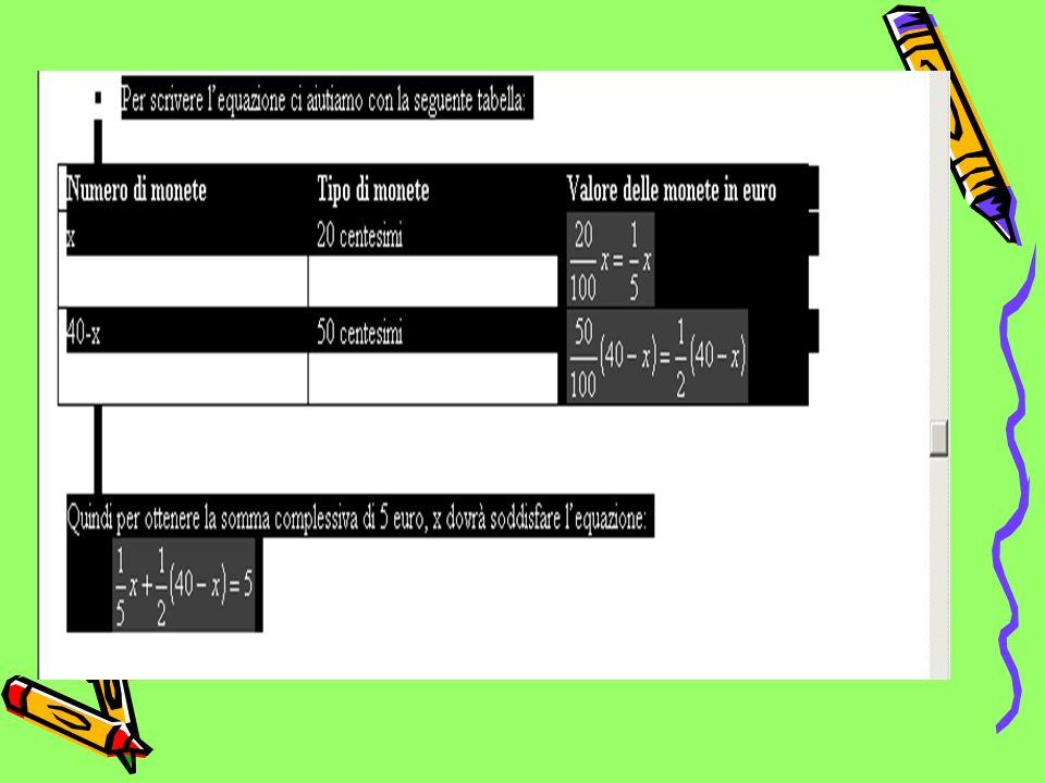 Risolviamo lequazione sia con Derive che con Excel in modo da avere subito la soluzione.