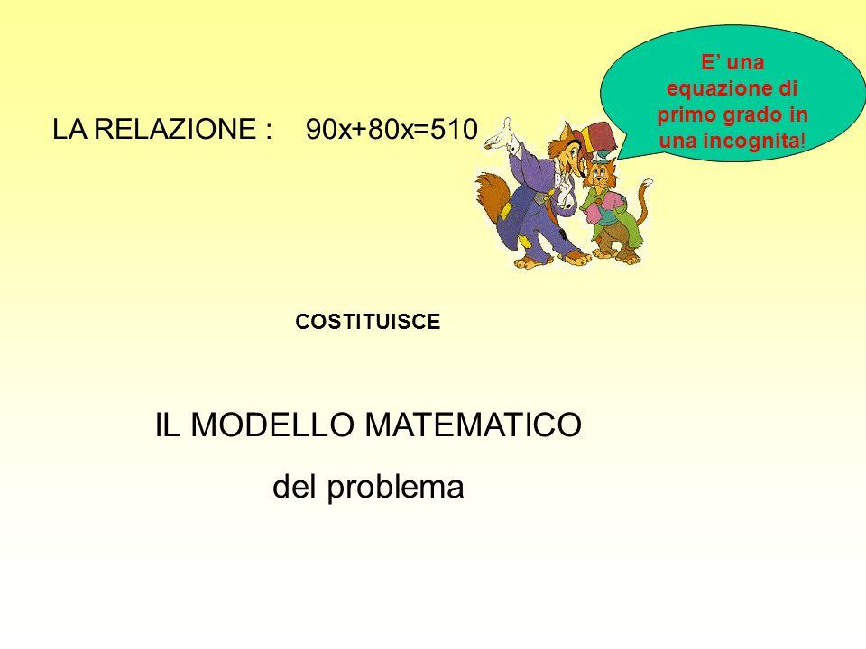 LA RELAZIONE : 90x+80x=510 COSTITUISCE IL MODELLO MATEMATICO del problema E una equazione di primo grado in una incognita!