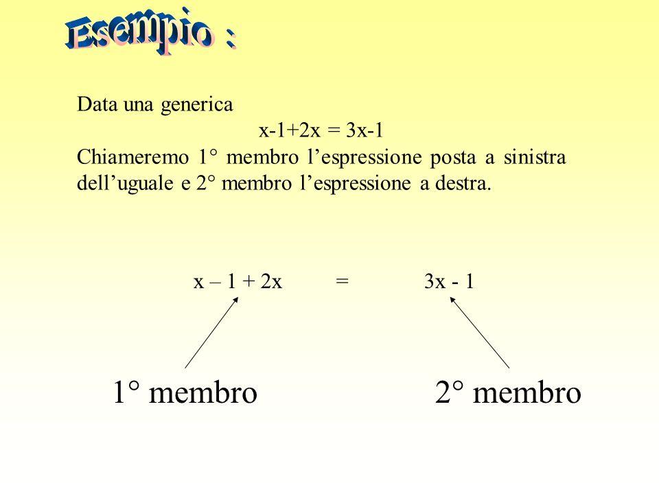 Data una generica x-1+2x = 3x-1 Chiameremo 1° membro lespressione posta a sinistra delluguale e 2° membro lespressione a destra. x – 1 + 2x=3x - 1 1°