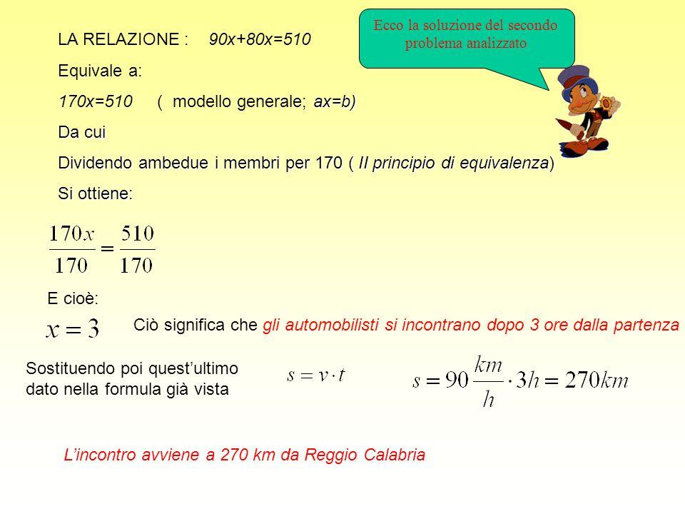 Ecco la soluzione del secondo problema analizzato LA RELAZIONE : 90x+80x=510 Equivale a: ax=b) 170x=510 ( modello generale; ax=b) Da cui Dividendo amb