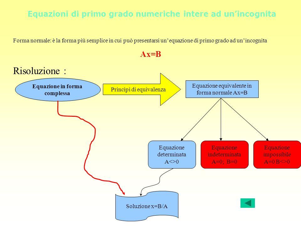 Equazioni di primo grado numeriche intere ad unincognita Forma normale: è la forma più semplice in cui può presentarsi unequazione di primo grado ad u