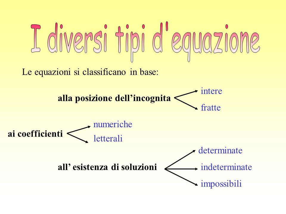 Le equazioni si classificano in base: alla posizione dellincognita intere fratte ai coefficienti numeriche letterali all esistenza di soluzioni determ