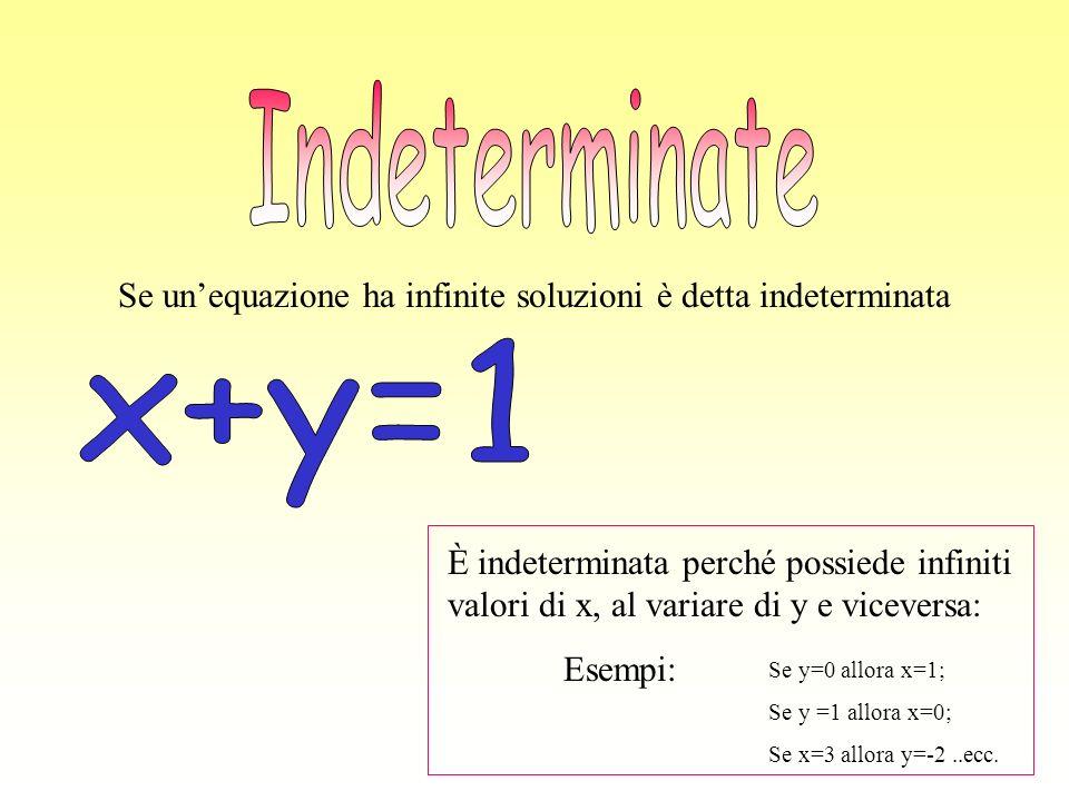Se unequazione ha infinite soluzioni è detta indeterminata È indeterminata perché possiede infiniti valori di x, al variare di y e viceversa: Se y=0 a