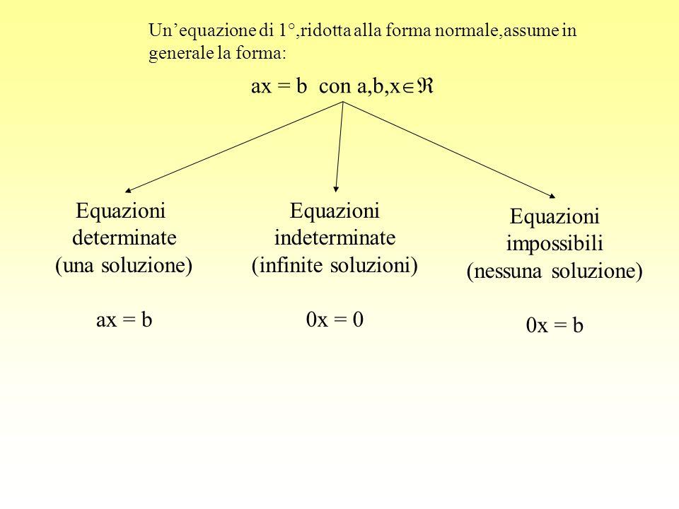 ax = b con a,b,x Equazioni determinate (una soluzione) ax = b Equazioni indeterminate (infinite soluzioni) 0x = 0 Equazioni impossibili (nessuna soluz