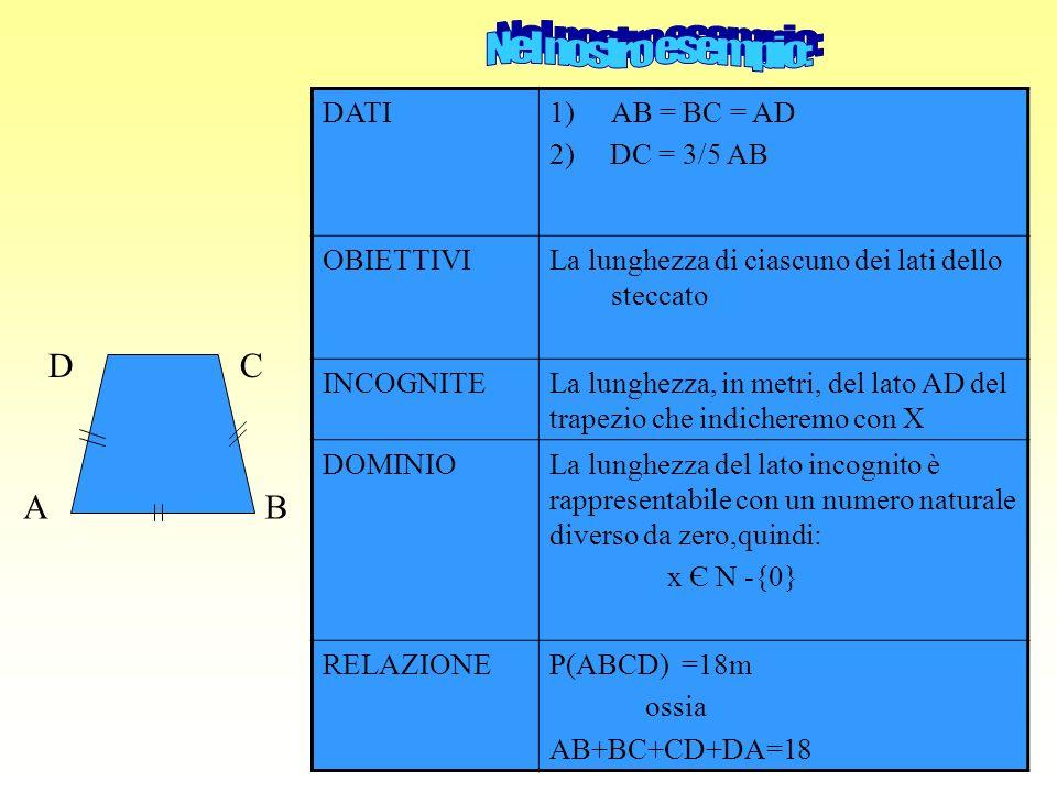 C BA D DATI1)AB = BC = AD 2) DC = 3/5 AB OBIETTIVILa lunghezza di ciascuno dei lati dello steccato INCOGNITELa lunghezza, in metri, del lato AD del tr