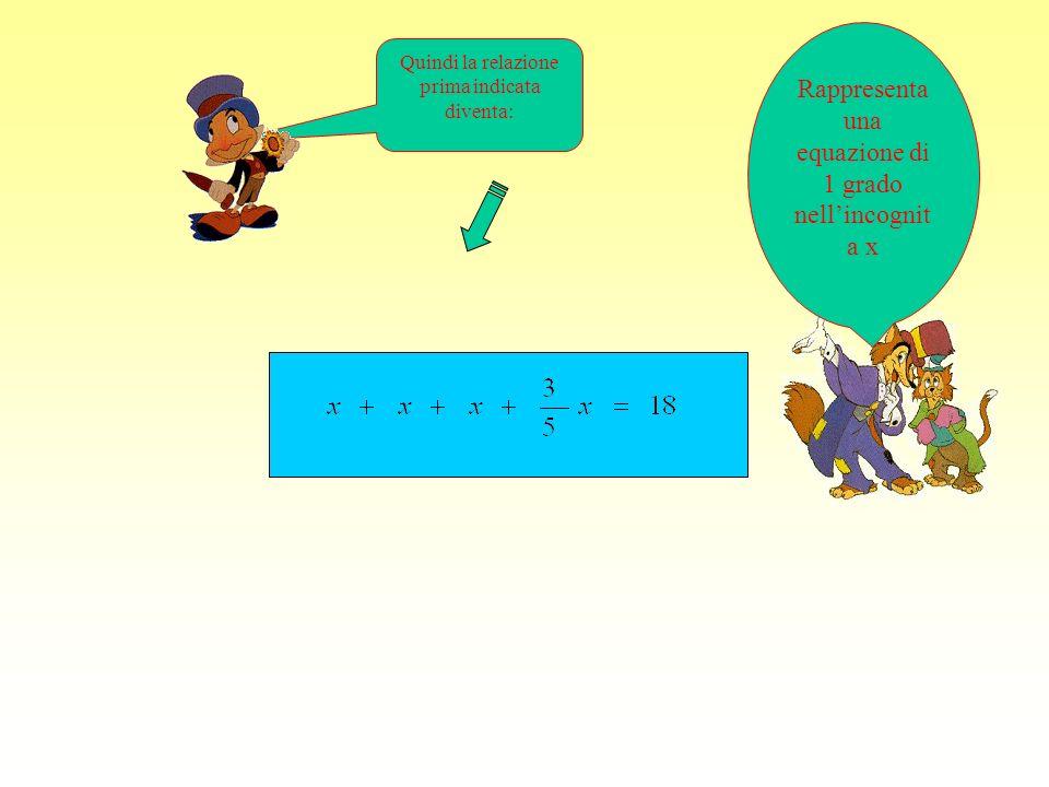 Quindi la relazione prima indicata diventa: Rappresenta una equazione di 1 grado nellincognit a x
