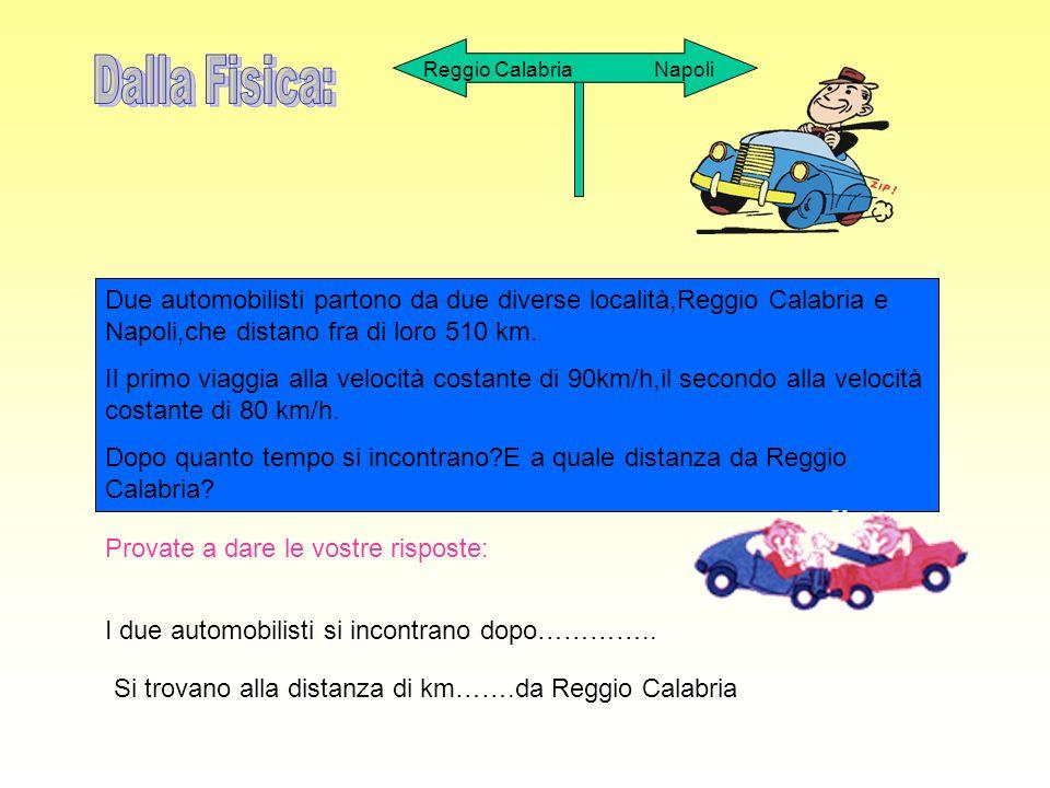 Due automobilisti partono da due diverse località,Reggio Calabria e Napoli,che distano fra di loro 510 km. Il primo viaggia alla velocità costante di