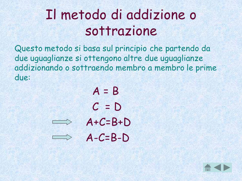 Il metodo di addizione o sottrazione Questo metodo si basa sul principio che partendo da due uguaglianze si ottengono altre due uguaglianze addizionando o sottraendo membro a membro le prime due: A = B C = D A+C=B+D A-C=B-D