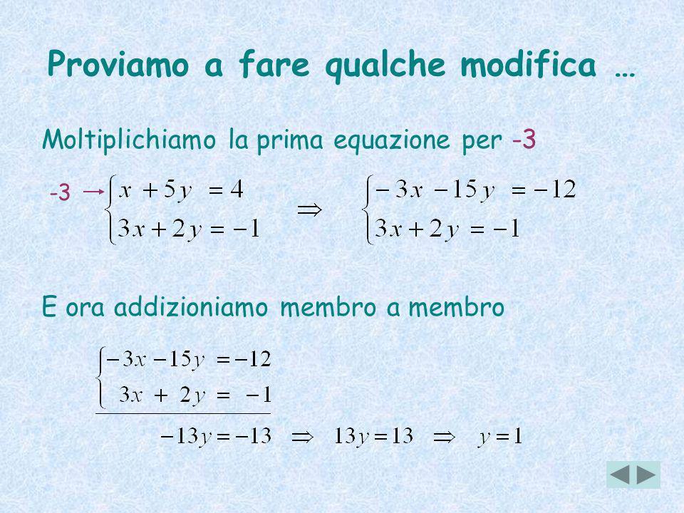 Proviamo a fare qualche modifica … Moltiplichiamo la prima equazione per -3 -3 E ora addizioniamo membro a membro