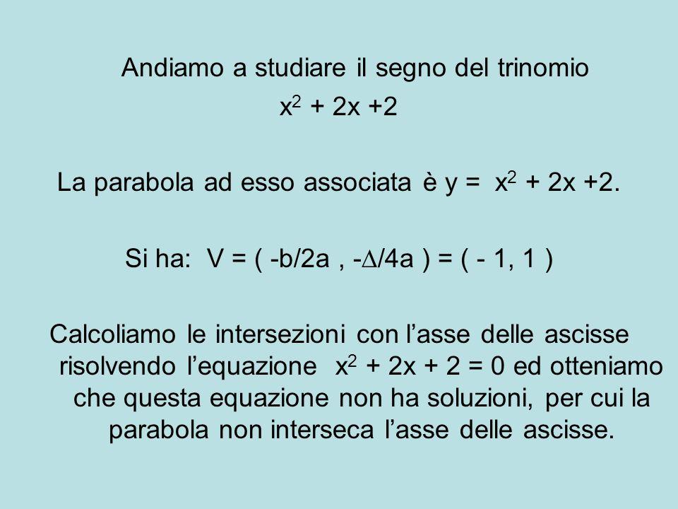 Andiamo a studiare il segno del trinomio x 2 + 2x +2 La parabola ad esso associata è y = x 2 + 2x +2. Si ha: V = ( -b/2a, -/4a ) = ( - 1, 1 ) Calcolia