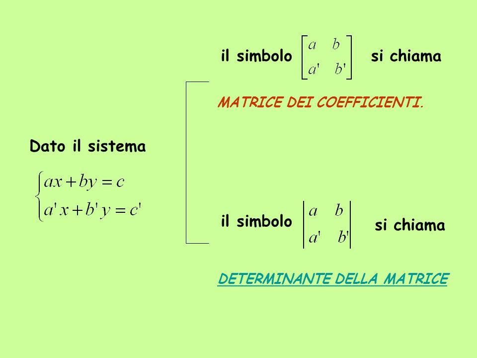 MATRICE DEI COEFFICIENTI. Dato il sistema il simbolo si chiama DETERMINANTE DELLA MATRICE