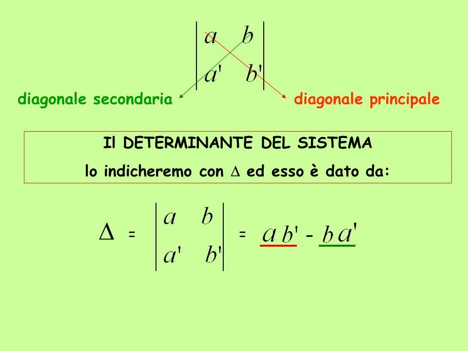 diagonale principalediagonale secondaria Il DETERMINANTE DEL SISTEMA lo indicheremo con ed esso è dato da: == -