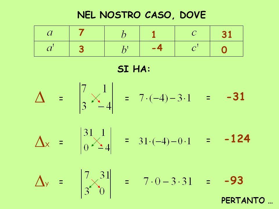 = 7 131 3 -4 0 NEL NOSTRO CASO, DOVE SI HA: = = -31 X = == -124 Y === -93 PERTANTO …